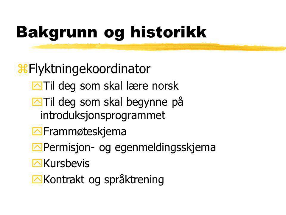 Bakgrunn og historikk zFlyktningekoordinator yTil deg som skal lære norsk yTil deg som skal begynne på introduksjonsprogrammet yFrammøteskjema yPermis