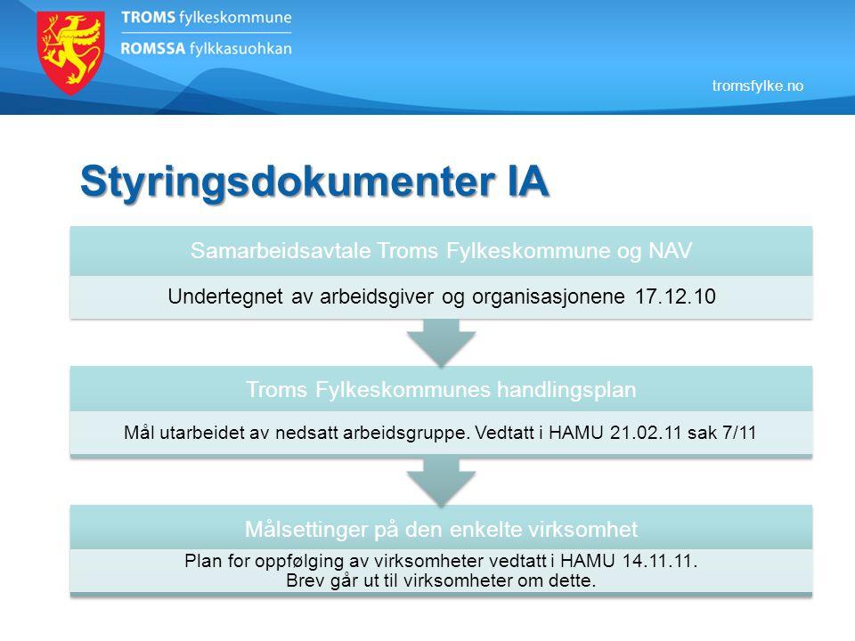 tromsfylke.no Styringsdokumenter IA Målsettinger på den enkelte virksomhet Plan for oppfølging av virksomheter vedtatt i HAMU 14.11.11. Brev går ut ti