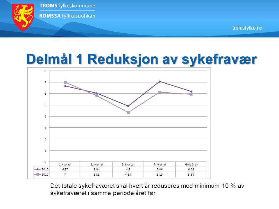 tromsfylke.no Delmål 1 Reduksjon av sykefravær Det totale sykefraværet skal hvert år reduseres med minimum 10 % av sykefraværet i samme periode året f
