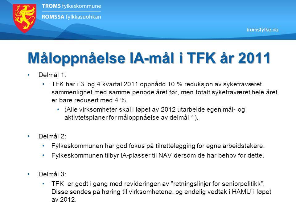 tromsfylke.no Måloppnåelse IA-mål i TFK år 2011 •Delmål 1: •TFK har i 3. og 4.kvartal 2011 oppnådd 10 % reduksjon av sykefraværet sammenlignet med sam