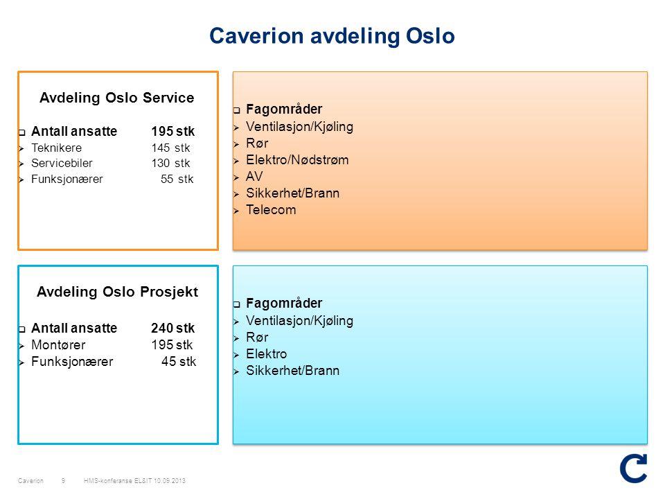 Caverion Ledelsen har alltid rett… eller? HMS-konferanse EL&IT 10.09.201320