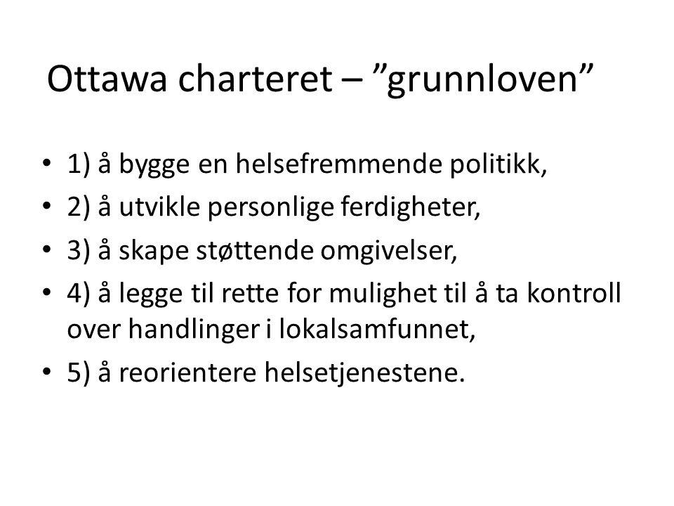 """Ottawa charteret – """"grunnloven"""" • 1) å bygge en helsefremmende politikk, • 2) å utvikle personlige ferdigheter, • 3) å skape støttende omgivelser, • 4"""