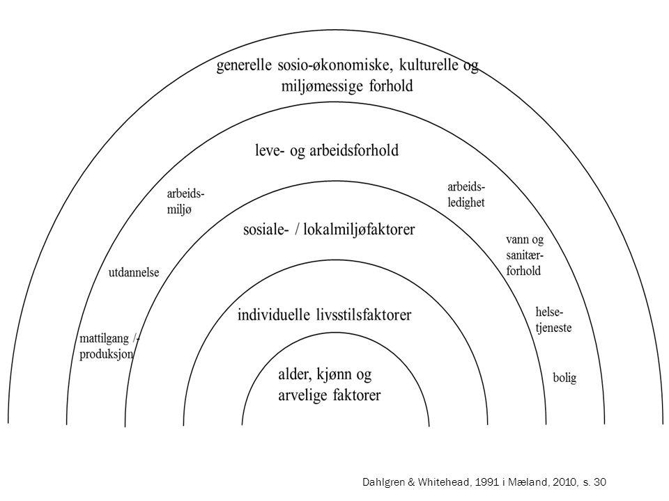 Dahlgren & Whitehead, 1991 i Mæland, 2010, s. 30