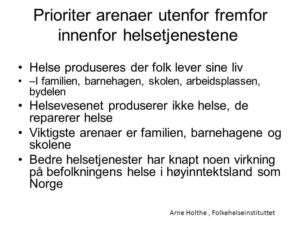 Prioriter arenaer utenfor fremfor innenfor helsetjenestene •Helse produseres der folk lever sine liv •–I familien, barnehagen, skolen, arbeidsplassen, bydelen •Helsevesenet produserer ikke helse, de reparerer helse •Viktigste arenaer er familien, barnehagene og skolene •Bedre helsetjenester har knapt noen virkning på befolkningens helse i høyinntektsland som Norge Arne Holthe, Folkehelseinstituttet