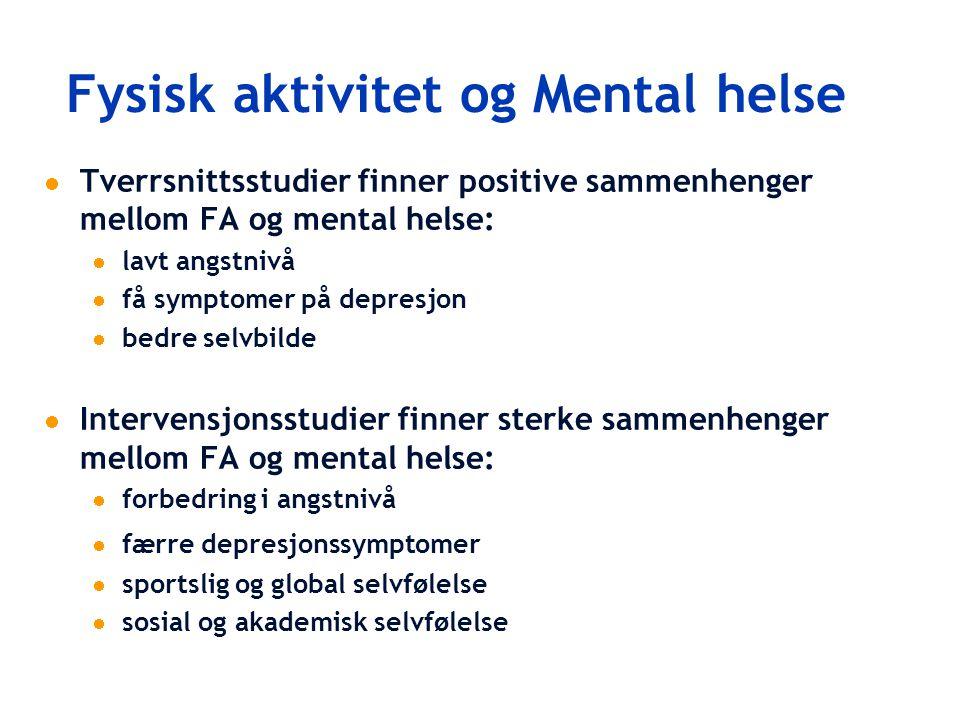 Fysisk aktivitet og Mental helse  Tverrsnittsstudier finner positive sammenhenger mellom FA og mental helse:  lavt angstnivå  få symptomer på depre