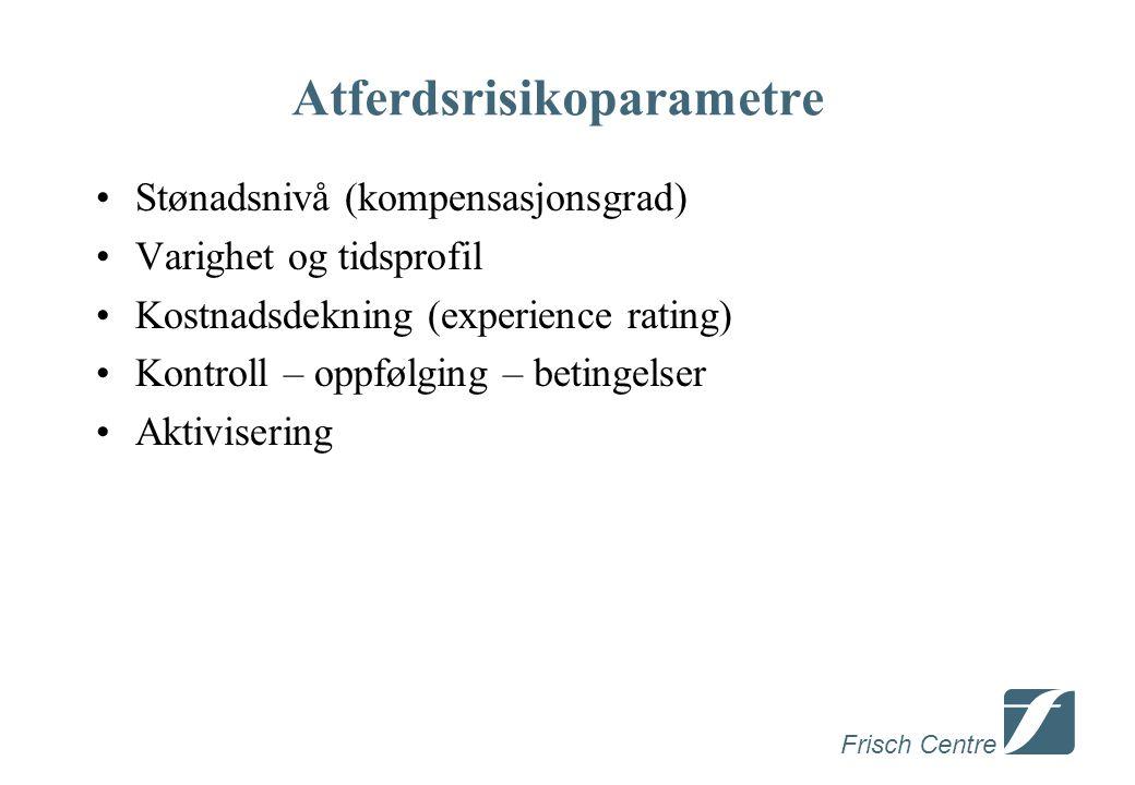 Frisch Centre Atferdsrisikoparametre •Stønadsnivå (kompensasjonsgrad) •Varighet og tidsprofil •Kostnadsdekning (experience rating) •Kontroll – oppfølging – betingelser •Aktivisering