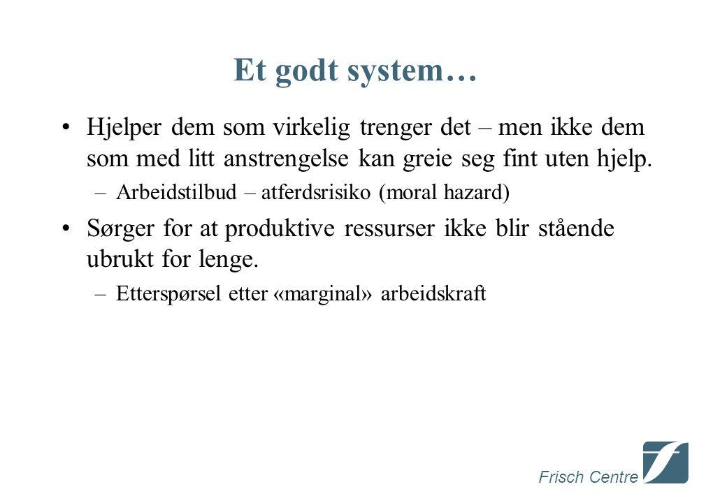 Frisch Centre Sikring av inntekt eller inntektsmulighet.