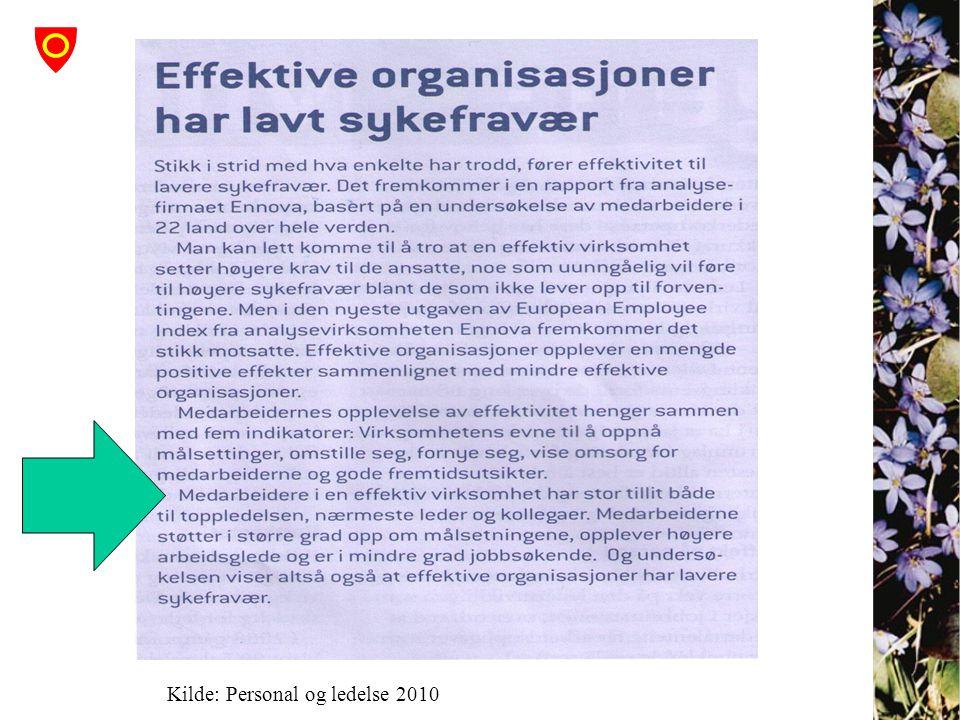 Kilde: Personal og ledelse 2010