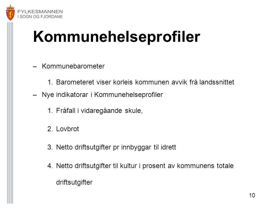 10 Kommunehelseprofiler –Kommunebarometer 1.Barometeret viser korleis kommunen avvik frå landssnittet –Nye indikatorar i Kommunehelseprofiler 1.Fråfal