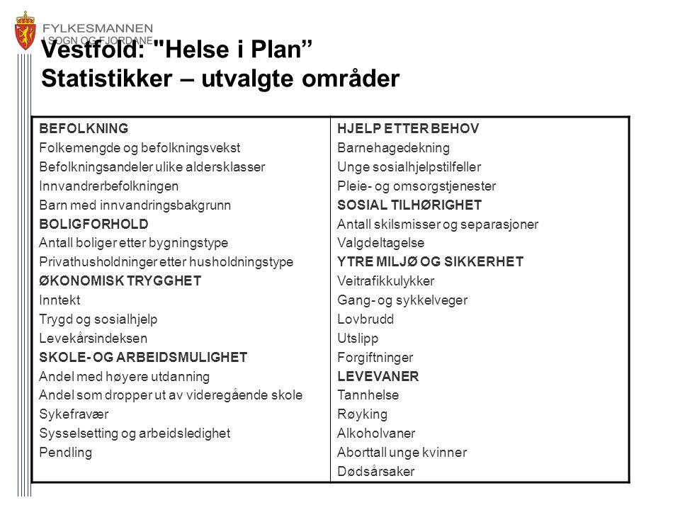 Vestfold: