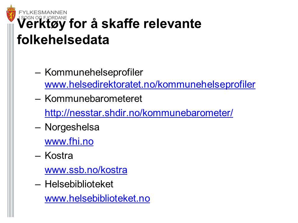 Verktøy for å skaffe relevante folkehelsedata –Kommunehelseprofiler www.helsedirektoratet.no/kommunehelseprofiler www.helsedirektoratet.no/kommunehelseprofiler –Kommunebarometeret http://nesstar.shdir.no/kommunebarometer/ –Norgeshelsa www.fhi.no –Kostra www.ssb.no/kostra –Helsebiblioteket www.helsebiblioteket.no
