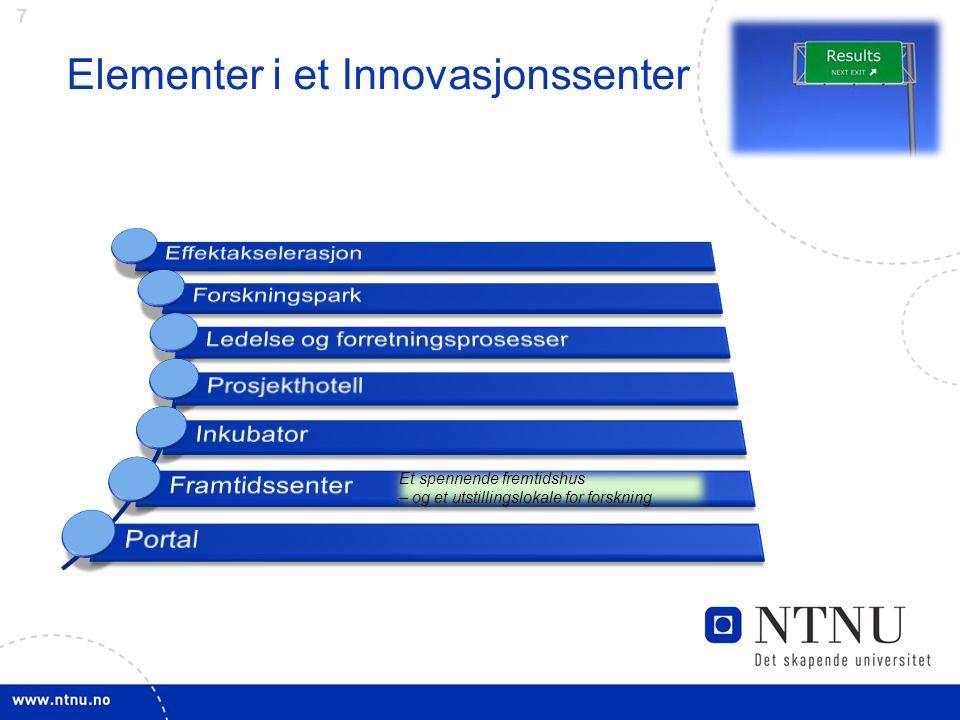 7 Elementer i et Innovasjonssenter Et spennende fremtidshus – og et utstillingslokale for forskning