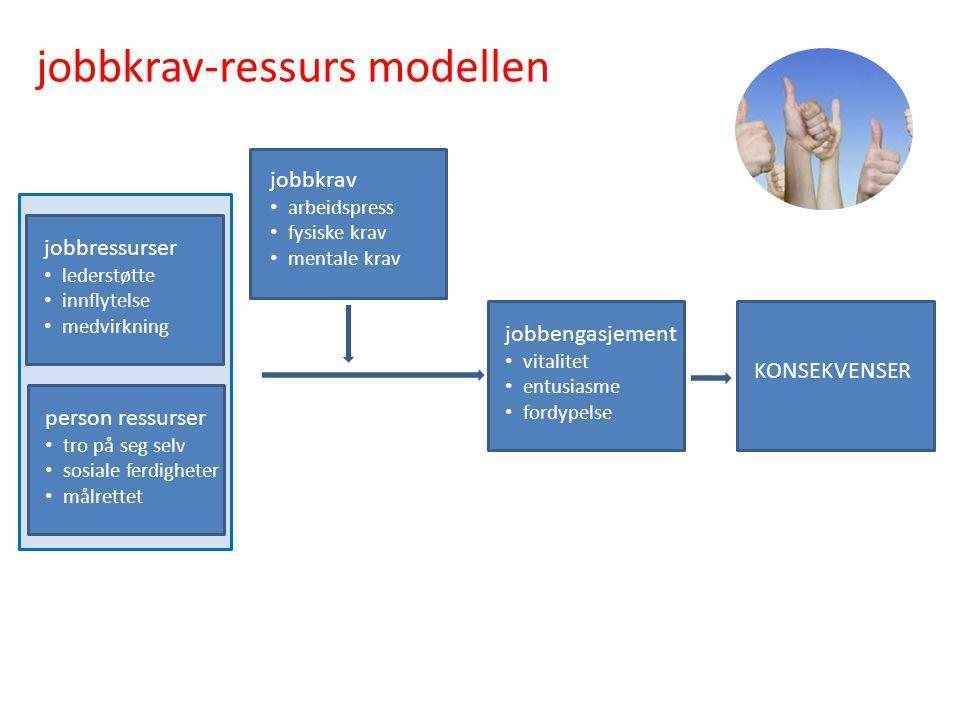 jobbkrav-ressurs modellen jobbengasjement • vitalitet • entusiasme • fordypelse KONSEKVENSER jobbressurser • lederstøtte • innflytelse • medvirkning p