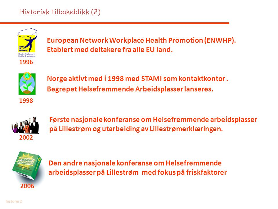 1998 2002 1996 European Network Workplace Health Promotion (ENWHP).