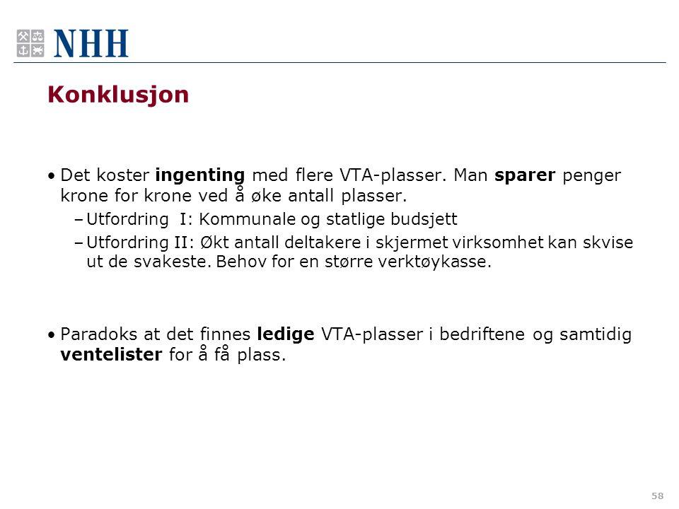 Konklusjon •Det koster ingenting med flere VTA-plasser.