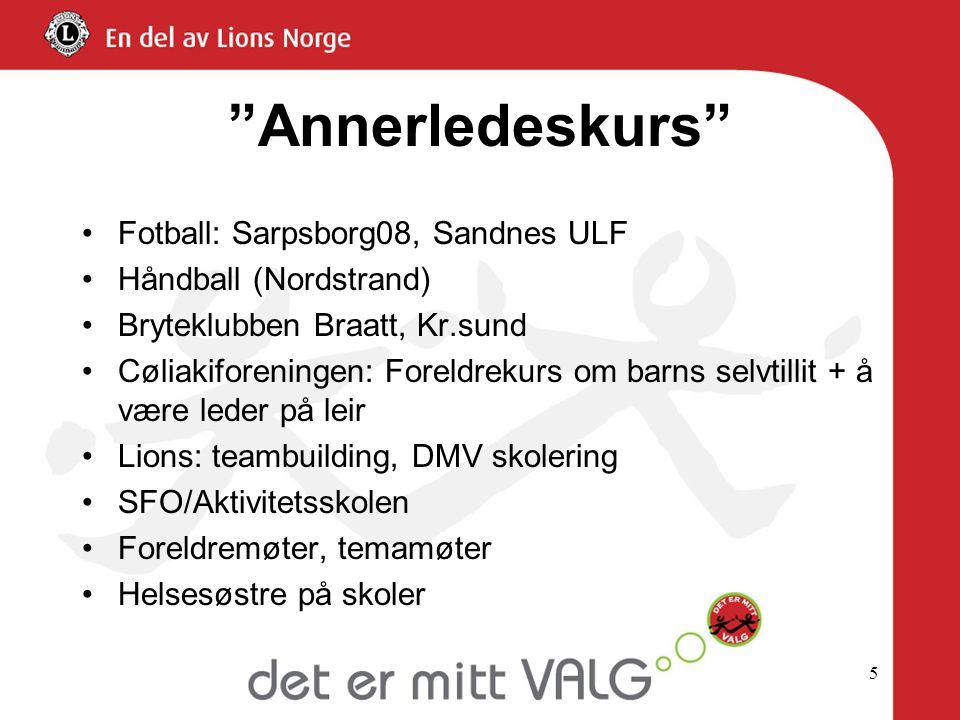 """""""Annerledeskurs"""" •Fotball: Sarpsborg08, Sandnes ULF •Håndball (Nordstrand) •Bryteklubben Braatt, Kr.sund •Cøliakiforeningen: Foreldrekurs om barns sel"""