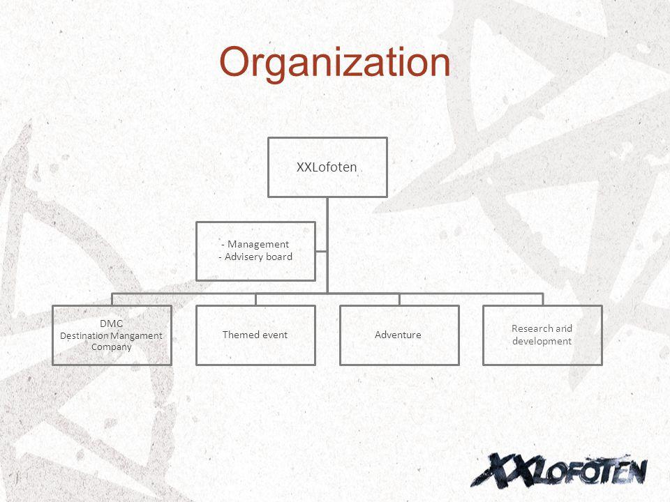 Organization XXLofoten DMC Destination Mangament Company Themed eventAdventure Research and development - Management - Advisery board