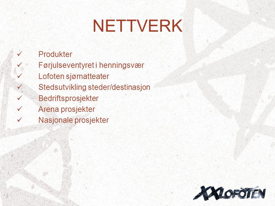 NETTVERK  Produkter  Førjulseventyret i henningsvær  Lofoten sjømatteater  Stedsutvikling steder/destinasjon  Bedriftsprosjekter  Arena prosjekt