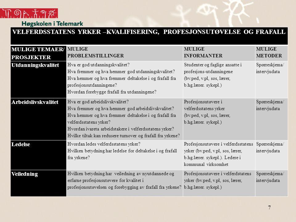 7 VELFERDSSTATENS YRKER –KVALIFISERING, PROFESJONSUTØVELSE OG FRAFALL MULIGE TEMAER/ PROSJEKTER MULIGE PROBLEMSTILLINGER MULIGE INFORMANTER MULIGE MET