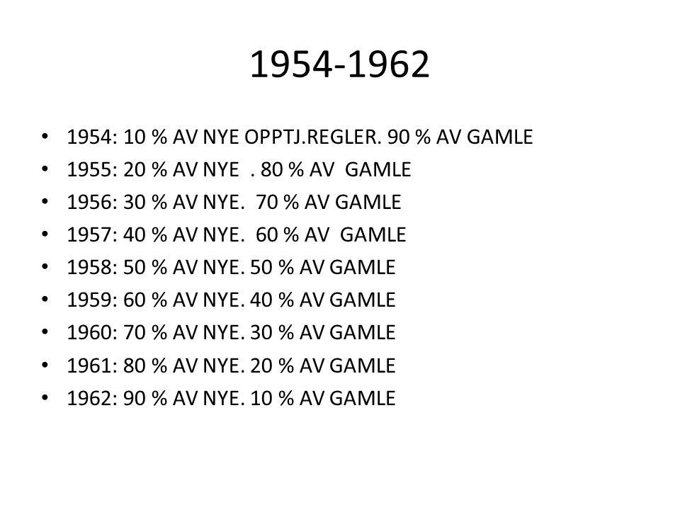 1954-1962 • 1954: 10 % AV NYE OPPTJ.REGLER.90 % AV GAMLE • 1955: 20 % AV NYE.