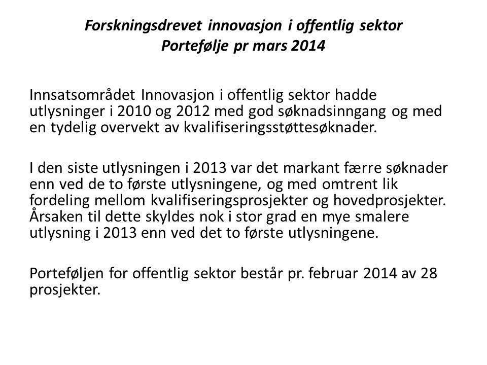 Forskningsdrevet innovasjon i offentlig sektor Portefølje pr mars 2014 Innsatsområdet Innovasjon i offentlig sektor hadde utlysninger i 2010 og 2012 m