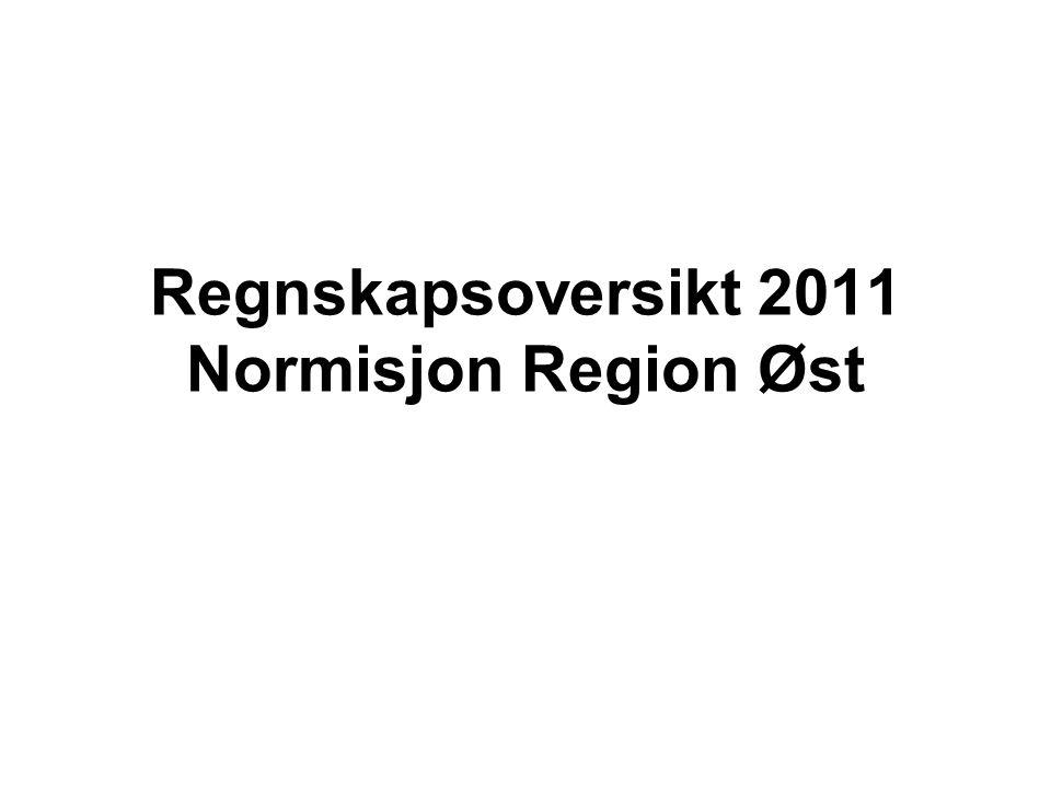 Regnskapsoversikt 2011 Normisjon Region Øst