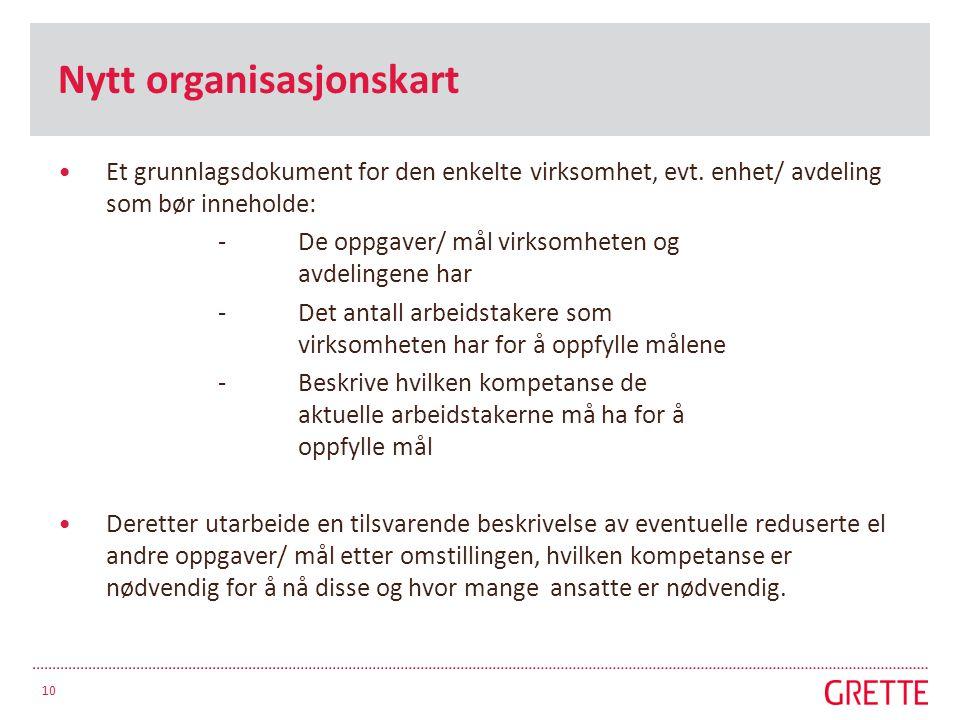Nytt organisasjonskart •Et grunnlagsdokument for den enkelte virksomhet, evt.