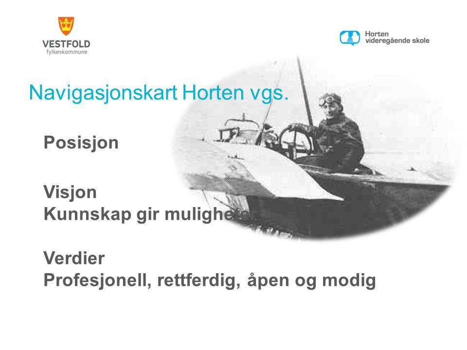 Navigasjonskart Horten vgs. Posisjon Visjon Kunnskap gir muligheter Verdier Profesjonell, rettferdig, åpen og modig