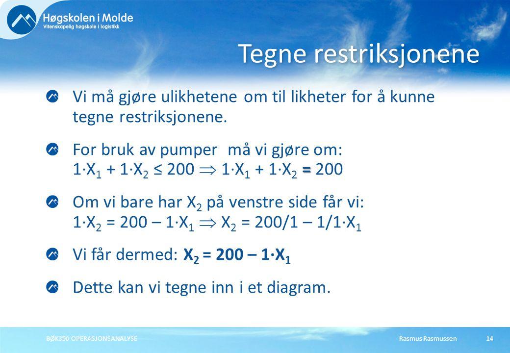 Rasmus RasmussenBØK350 OPERASJONSANALYSE14 Vi må gjøre ulikhetene om til likheter for å kunne tegne restriksjonene. = For bruk av pumper må vi gjøre o