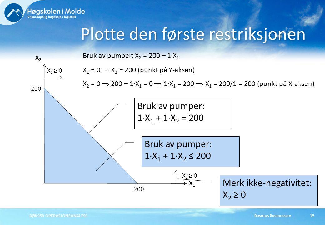 Rasmus Rasmussen15 Plotte den første restriksjonen X1X1 X2X2 Bruk av pumper: X 2 = 200 – 1·X 1 200 X 1 = 0  X 2 = 200 (punkt på Y-aksen) X 2 = 0  20