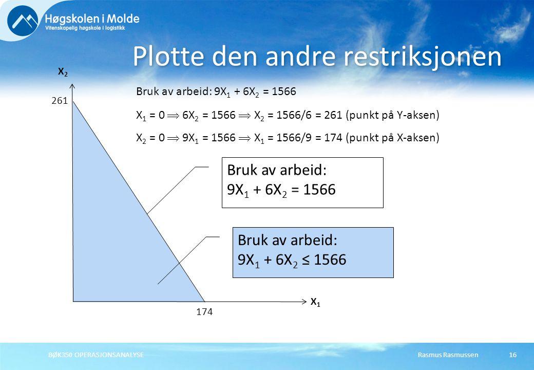 Rasmus Rasmussen16 Plotte den andre restriksjonen X1X1 X2X2 Bruk av arbeid: 9X 1 + 6X 2 = 1566 X 1 = 0  6X 2 = 1566  X 2 = 1566/6 = 261 (punkt på Y-