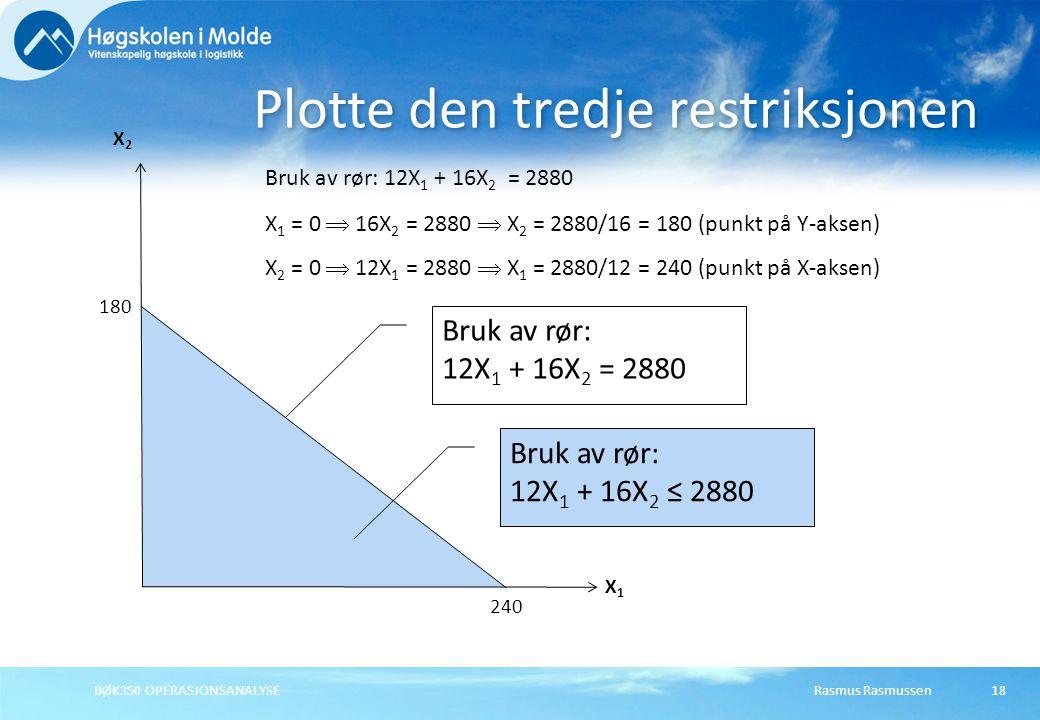 Rasmus Rasmussen18 Plotte den tredje restriksjonen X1X1 X2X2 Bruk av rør: 12X 1 + 16X 2 = 2880 X 1 = 0  16X 2 = 2880  X 2 = 2880/16 = 180 (punkt på