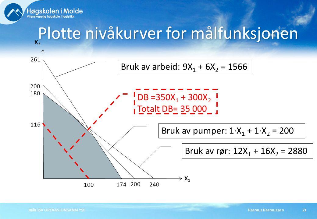 Rasmus Rasmussen21 Plotte nivåkurver for målfunksjonen X1X1 X2X2 200 Bruk av pumper: 1·X 1 + 1·X 2 = 200 261 174 Bruk av arbeid: 9X 1 + 6X 2 = 1566 18