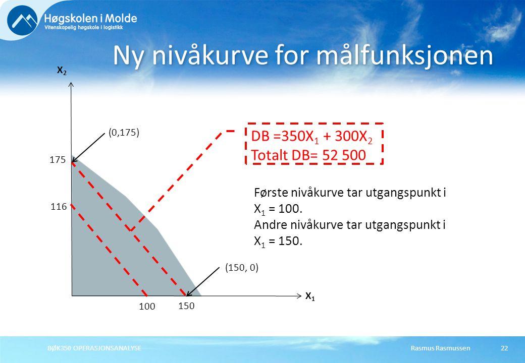 Rasmus Rasmussen22 Ny nivåkurve for målfunksjonen X1X1 X2X2 100 116 DB =350X 1 + 300X 2 Totalt DB= 52 500 150 175 (0,175) (150, 0) Første nivåkurve ta