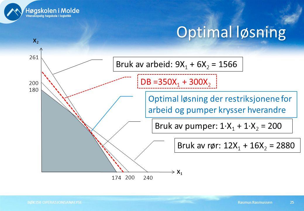 Rasmus Rasmussen25 Optimal løsning X1X1 X2X2 200 Bruk av pumper: 1·X 1 + 1·X 2 = 200 261 174 Bruk av arbeid: 9X 1 + 6X 2 = 1566 180 240 Bruk av rør: 1