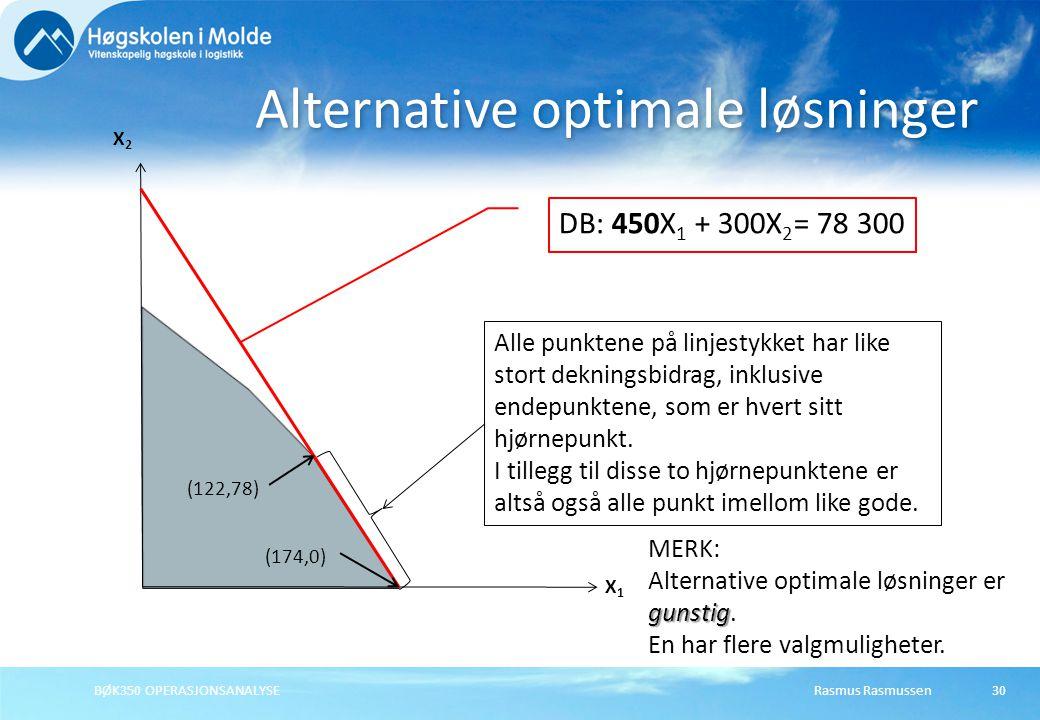 Rasmus Rasmussen30 Alternative optimale løsninger X1X1 X2X2 Alle punktene på linjestykket har like stort dekningsbidrag, inklusive endepunktene, som e