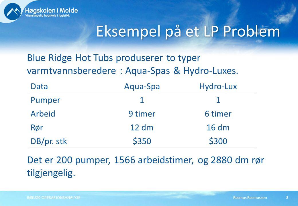 Rasmus Rasmussen19 Felles mulighetsområde X1X1 X2X2 200 Bruk av pumper: 1·X 1 + 1·X 2 = 200 261 174 Bruk av arbeid: 9X 1 + 6X 2 = 1566 Område som tilfredsstiller alle restriksjonene 180 240 Bruk av rør: 12X 1 + 16X 2 = 2880 BØK350 OPERASJONSANALYSE
