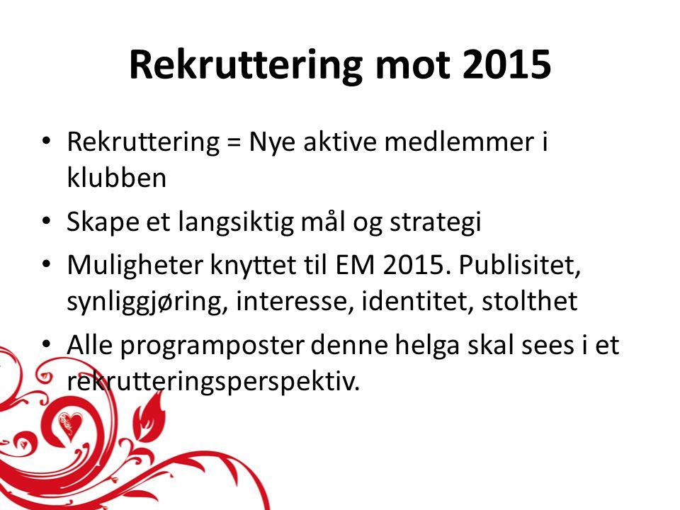 Rekruttering mot 2015 • Rekruttering = Nye aktive medlemmer i klubben • Skape et langsiktig mål og strategi • Muligheter knyttet til EM 2015. Publisit