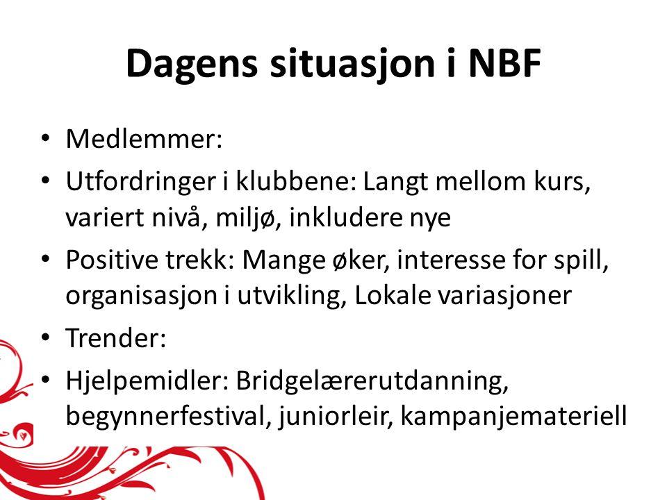 Dagens situasjon i NBF • Medlemmer: • Utfordringer i klubbene: Langt mellom kurs, variert nivå, miljø, inkludere nye • Positive trekk: Mange øker, int