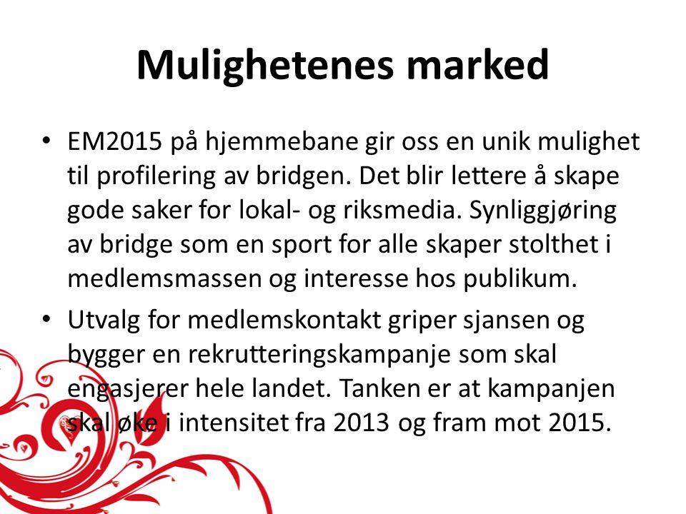 Mulighetenes marked • EM2015 på hjemmebane gir oss en unik mulighet til profilering av bridgen. Det blir lettere å skape gode saker for lokal- og riks