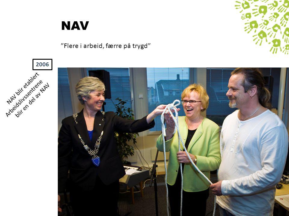 NAV blir etablert Arbeidslivssentrene blir en del av NAV 2006 Flere i arbeid, færre på trygd NAV