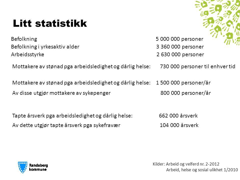Befolkning i yrkesaktiv alder 3 360 000 personer Arbeidsstyrke 2 630 000 personer Mottakere av stønad pga arbeidsledighet og dårlig helse: 730 000 per