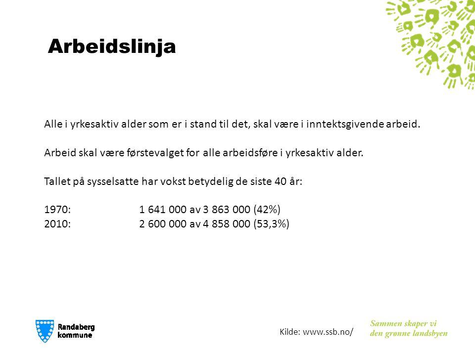 Case Peder Ås er sykmeldt.