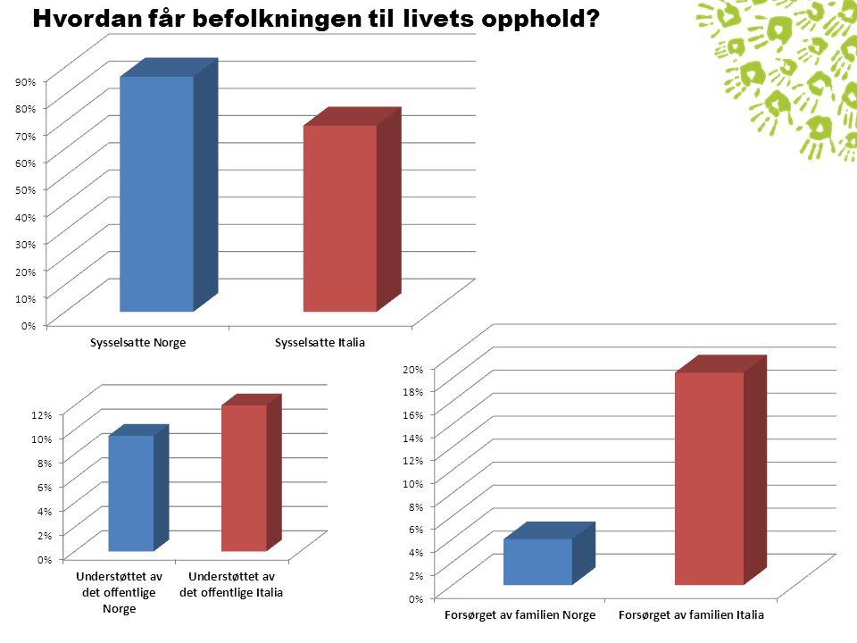 Kvinnenes inntogsmarsj: 1970:44% 2011:74% Kun 9 prosent klassifisert som hjemmearbeidende .