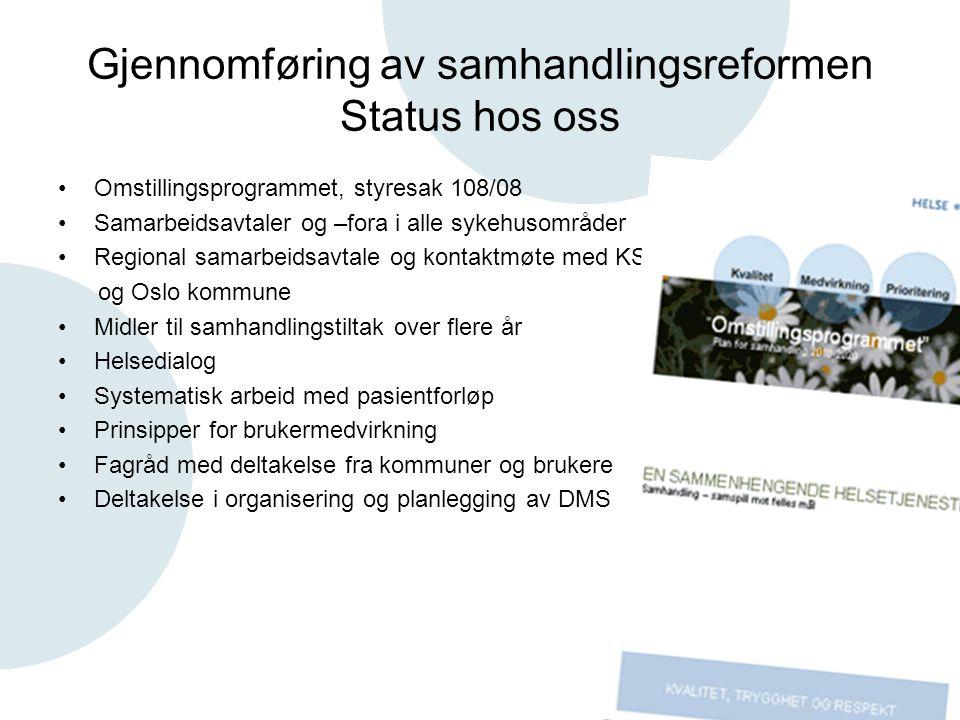 Gjennomføring av samhandlingsreformen Status hos oss •Omstillingsprogrammet, styresak 108/08 •Samarbeidsavtaler og –fora i alle sykehusområder •Region