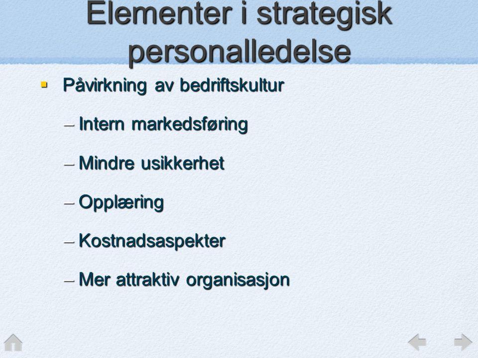  Påvirkning av bedriftskultur –Intern markedsføring –Mindre usikkerhet –Opplæring –Kostnadsaspekter –Mer attraktiv organisasjon Elementer i strategis