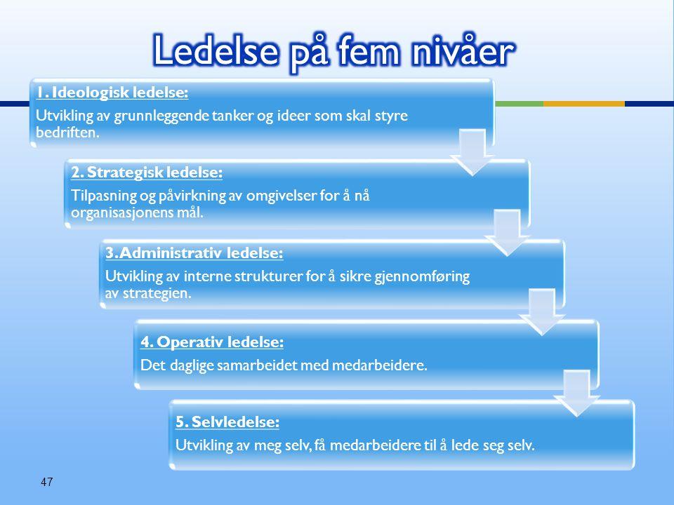 1. Ideologisk ledelse: Utvikling av grunnleggende tanker og ideer som skal styre bedriften. 2. Strategisk ledelse: Tilpasning og påvirkning av omgivel