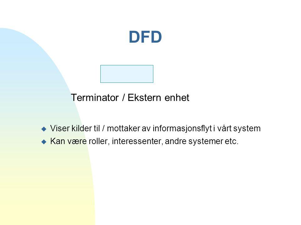 DFD Terminator / Ekstern enhet u Viser kilder til / mottaker av informasjonsflyt i vårt system u Kan være roller, interessenter, andre systemer etc.