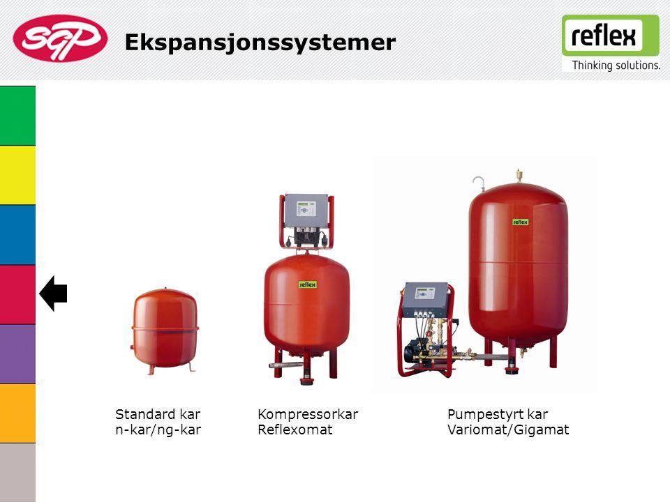 Ekspansjonssystemer Standard kar n-kar/ng-kar Kompressorkar Reflexomat Pumpestyrt kar Variomat/Gigamat