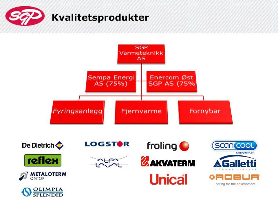 Varmevekslere  Vi har representert Alfa Laval i over 30 år på HVAC markedet i Norge.